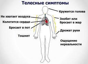 панические атаки диагностика